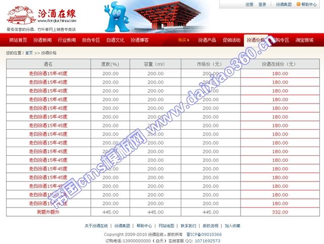 帝国cms红色商城模板_价格列表
